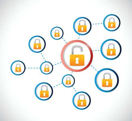 encrypted: unsecured network connection diagram illustration design over a white background Illustration