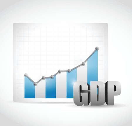gdp business graph illustration illustration design over a white background