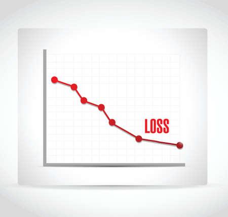 falling loss graph illustration design over a white background Illustration