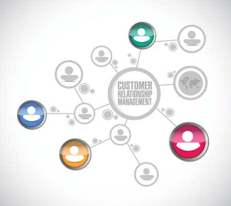 고객 관계 관리, 비즈니스 다이어그램. 흰색 배경 위에 그림 디자인