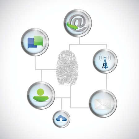 fingerprint investigation link diagram illustration design over a white background