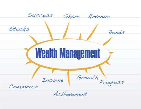 wealth management model illustration design over a white background