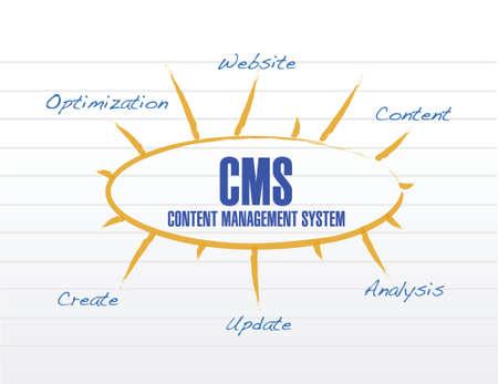 cms model diagram illustration design over a white background Stock Vector - 30912100