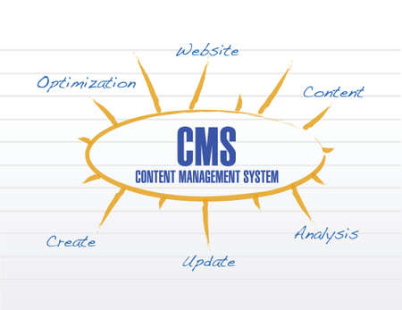 cms model diagram illustration design over a white background Illustration