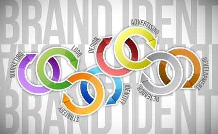 白い背景の上のブランドのアイデンティティ モデル イラスト デザイン 写真素材