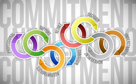 commitment: commitment cycle model illustration design over a white background
