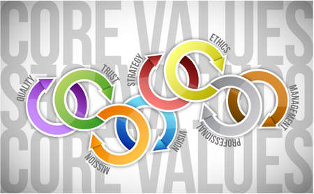 valores morales: diagrama de texto, ilustración, diseño básico ciclo valores sobre un fondo blanco Foto de archivo