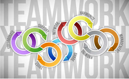harmonize: teamwork keywords cycle illustration design over a white background