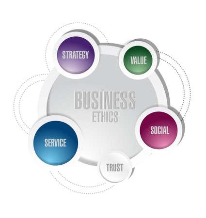 ethic: affari etica del design grafico illustrazione su uno sfondo bianco