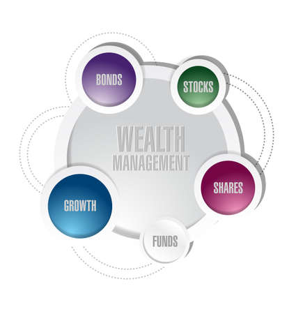 wealth management cycle diagram illustration design over a white background