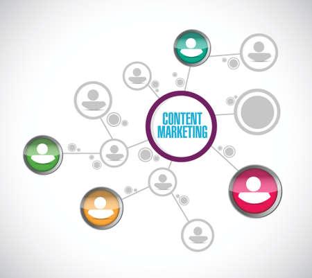 comunicación de red ilustración de marketing de contenidos de diseño sobre un fondo blanco Ilustración de vector