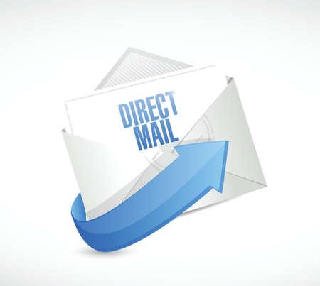 Direct-Mail E-Mail-Nachricht, Illustration, Design über einem weißen Hintergrund