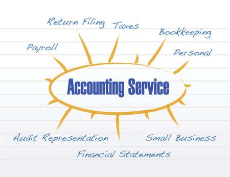 白い背景の上の会計サービス モデル イラスト デザイン  イラスト・ベクター素材