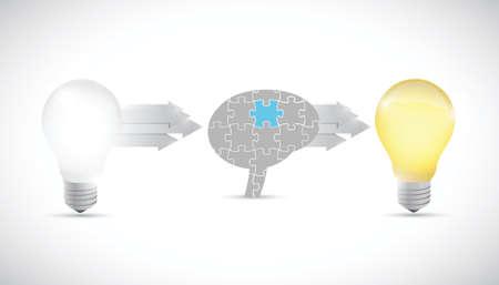 idea light bulb and brain illustration design over a white background