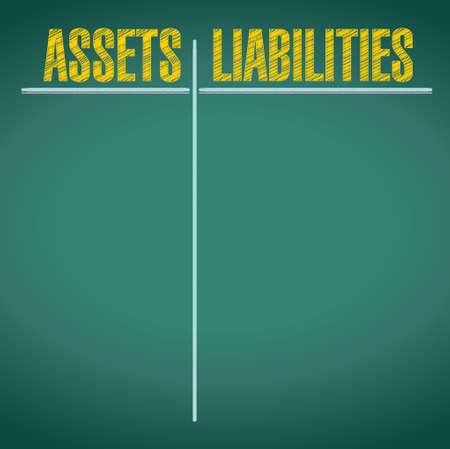 obligaciones: dise�o de los activos y pasivos pros y contras ilustraci�n sobre un fondo de pizarra