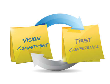 influence: vision commitment, trust and confidence cycle illustration design over a white background Illustration