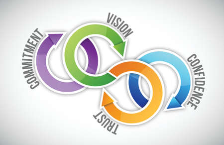 commitment: vision, trust, confidence and commitment cycle illustration design over a white background Illustration