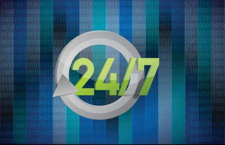 shop opening hours: 24 7 sign illustration design over a binary background