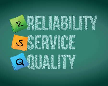 betrouwbaarheid, service en de kwaliteit van het ontwerp illustratie teken op een schoolbord achtergrond