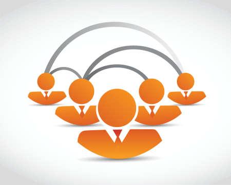 peer to peer: naranja ilustración de la conexión a la red de personas de diseño sobre un fondo blanco