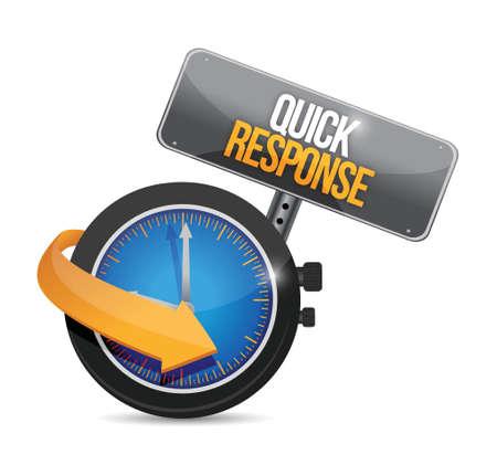rápida respuesta reloj signo ilustración diseño sobre un fondo blanco