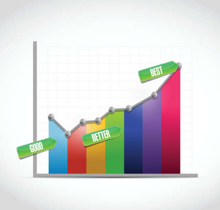 worse: good, better, best color business graph illustration design over a white background