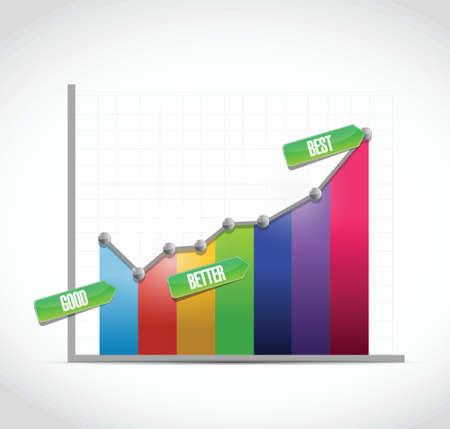 good better best: good, better, best color business graph illustration design over a white background