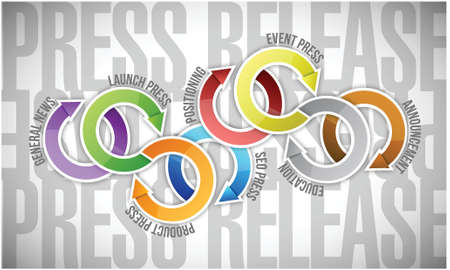 press release cycle types illustration design over a words background Vectores