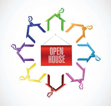 open huis: open huis-concept illustratie ontwerp op een witte achtergrond