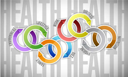 healthier: health key essentials cycle illustration design over a text background