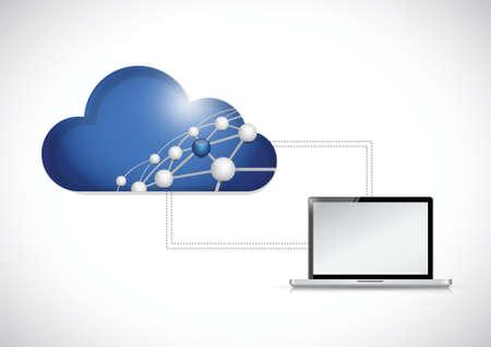 cable red: red de computación en la nube y el diseño ilustración del ordenador sobre un fondo blanco