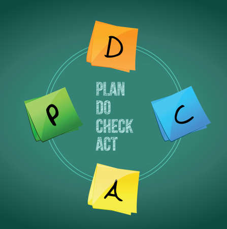 act: concept of Plan Do Check Act. Chalkboard background Illustration