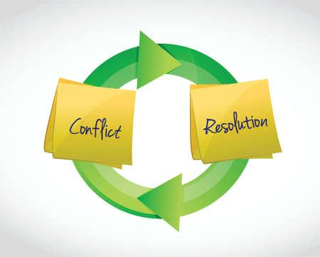 konflikt: rozwiązywanie konfliktów Ilustracja Cykl projektu na białym tle projektowania ilustracji na białym tle
