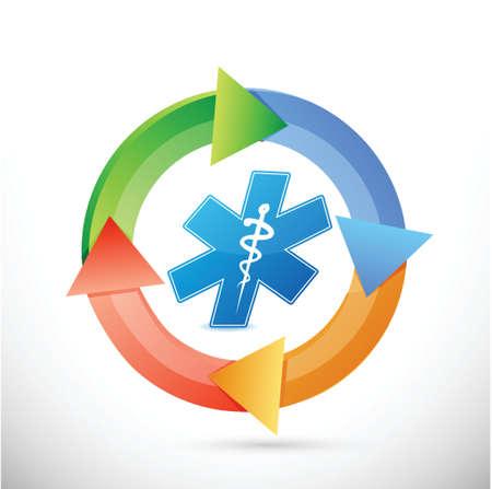 care: medical symbol cycle illustration design over a white background Illustration