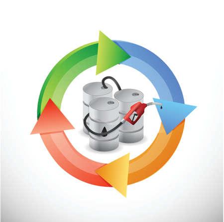 toxic barrels: oil barrel color cycle illustration design over a white background