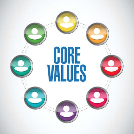 communication concept: core values people diagram illustration design over a white background