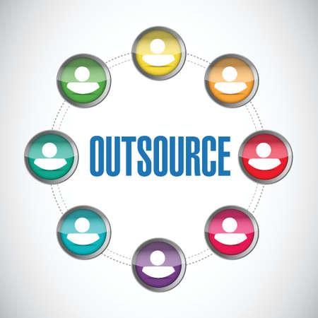 delegate: outsource people diagram illustration design over a white background