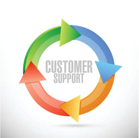 customer service phone: customer support cycle illustration design over white background