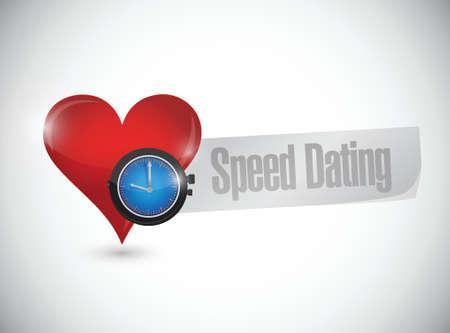 Dating Profil eksempler