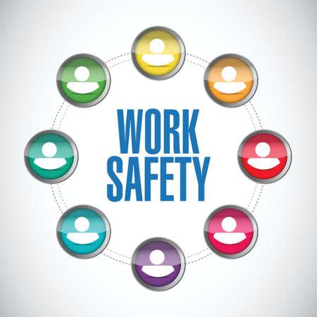 arbeidsveiligheid mensen diagram concept illustratie ontwerp op een witte