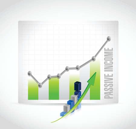 residual income: passive income business graph concept illustration design over white background