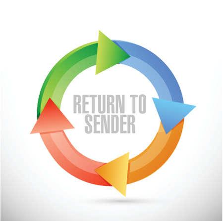 return to sender color cycle concept illustration design over white Vector