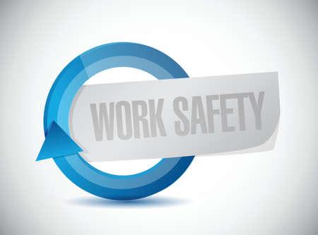 arbeidsveiligheid cyclus concept illustratie ontwerp op een witte