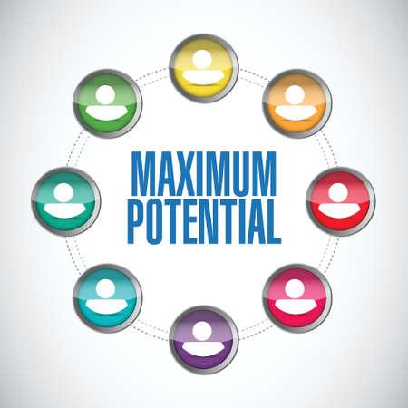 potential: maximum potential people diagram sign concept illustration design over white