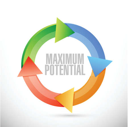 potential: maximum potential cycle sign concept illustration design over white Illustration