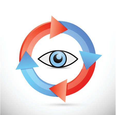 blue eye: eye cycle illustration design over a white background