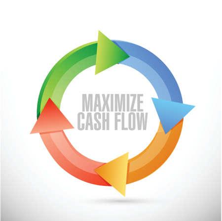 maximizar el flujo de efectivo ciclo signo ilustración, diseño sobre fondo blanco