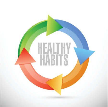behaviour: healthy habits cycle sign concept illustration design over white Illustration