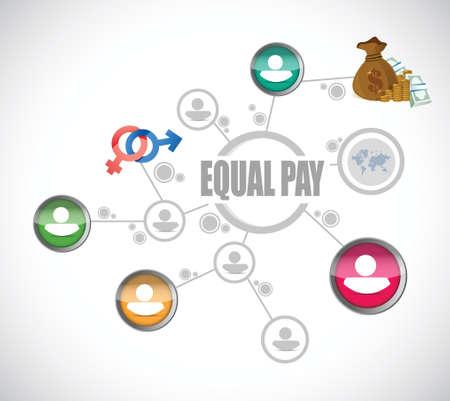 equal opportunity: equal pay network diagram sign illustration design over white Illustration