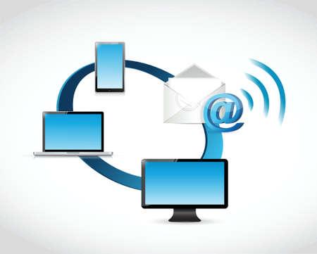 electronic organizer: electronics cycle email wifi communication concept. illustration design
